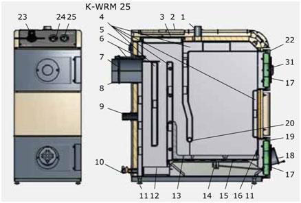 K-WRM25